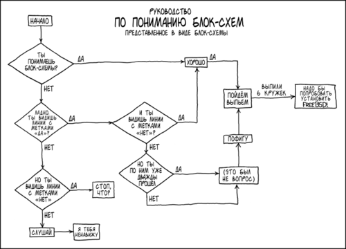 flow_charts_rus_new_2.0.png