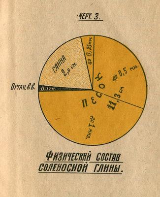 omsky-kurort-karier-1923-03.thumb.jpg.4b3b3dd93c3da2ff4ffad8353b8ec3e7.jpg