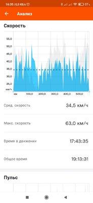 Screenshot_2021-06-13-16-35-51-850_com.strava.jpg