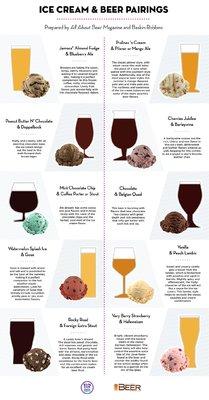beer-ice-cream-pairings.jpg